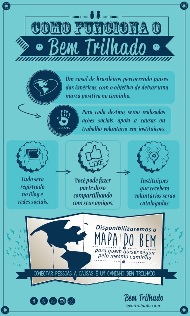 Infográfico_BEMTRILHADO-01