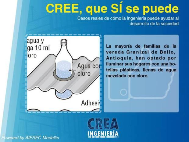 """Outro dos cards, o lema do evento aparece acima - """"Creia que se pode, sim"""" - O exemplo, desta vez, é da solução básica das comunidades de menor renda do complexo metropolitano de Medellín - veja quantos exemplos de Inovação para as comunidades em uma só cidade!"""